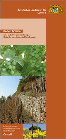 Titelbild zu: Boden und Wein-Bodenstation Castell