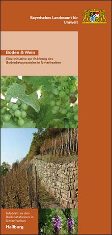 Titelbild zu: Boden und Wein-Bodenstation Hallburg