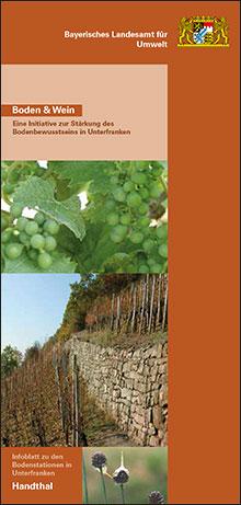 Titelbild zu: Boden und Wein-Bodenstation Handthal