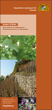 Titelbild zu: Boden und Wein-Bodenstation Vogelsburg